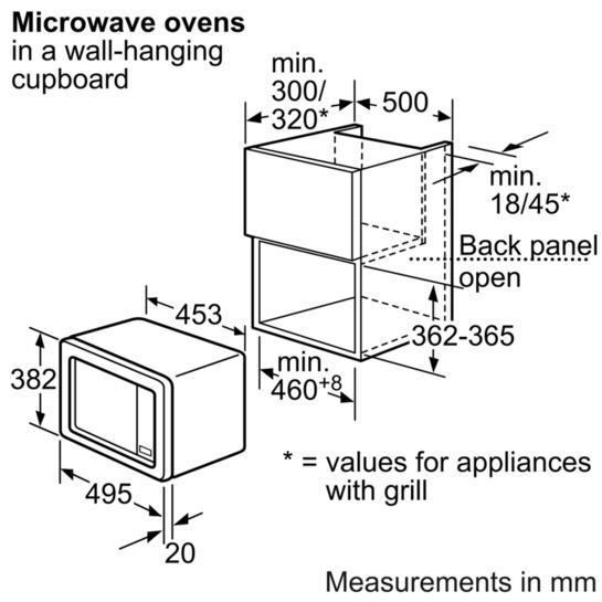 Bosch HMT75M551B Built-In Microwave